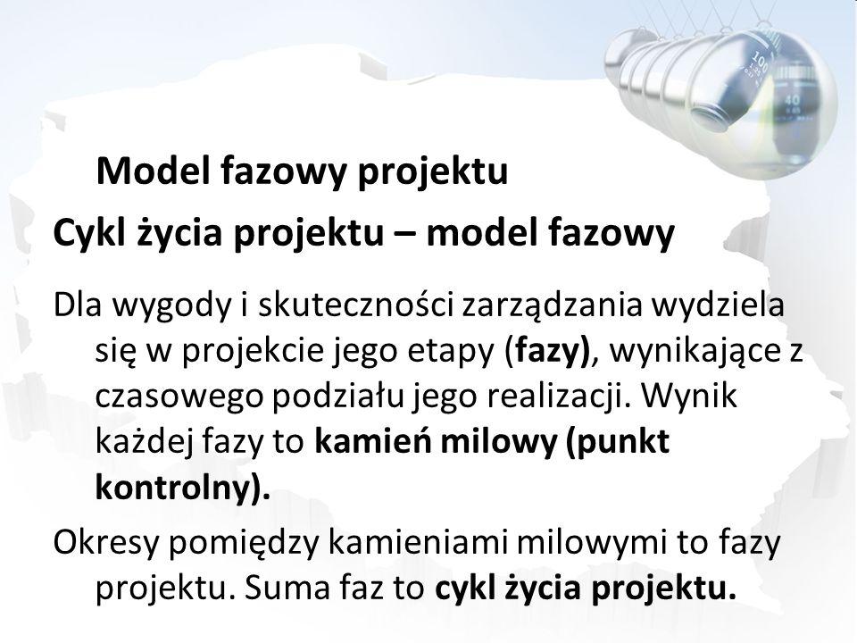 Model fazowy projektu Cykl życia projektu – model fazowy Dla wygody i skuteczności zarządzania wydziela się w projekcie jego etapy (fazy), wynikające