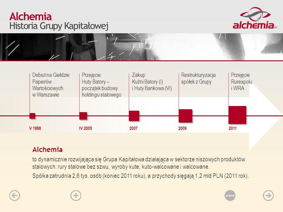 Alchemia to dynamicznie rozwijająca się Grupa Kapitałowa działająca w sektorze niszowych produktów stalowych: rury stalowe bez szwu, wyroby kute, kuto
