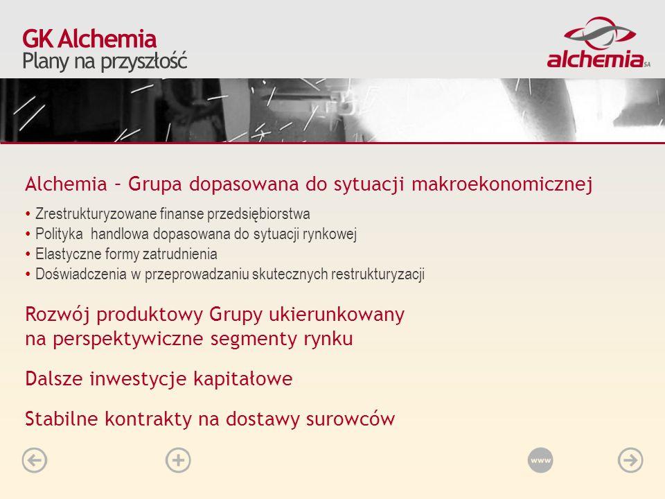 GK Alchemia Plany na przyszłość Alchemia – Grupa dopasowana do sytuacji makroekonomicznej Zrestrukturyzowane finanse przedsiębiorstwa Polityka handlow