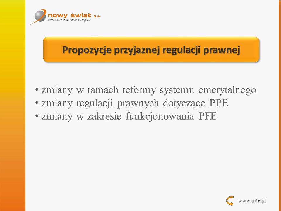 www.prte.pl Propozycje przyjaznej regulacji prawnej zmiany w ramach reformy systemu emerytalnego zmiany regulacji prawnych dotyczące PPE zmiany w zakr