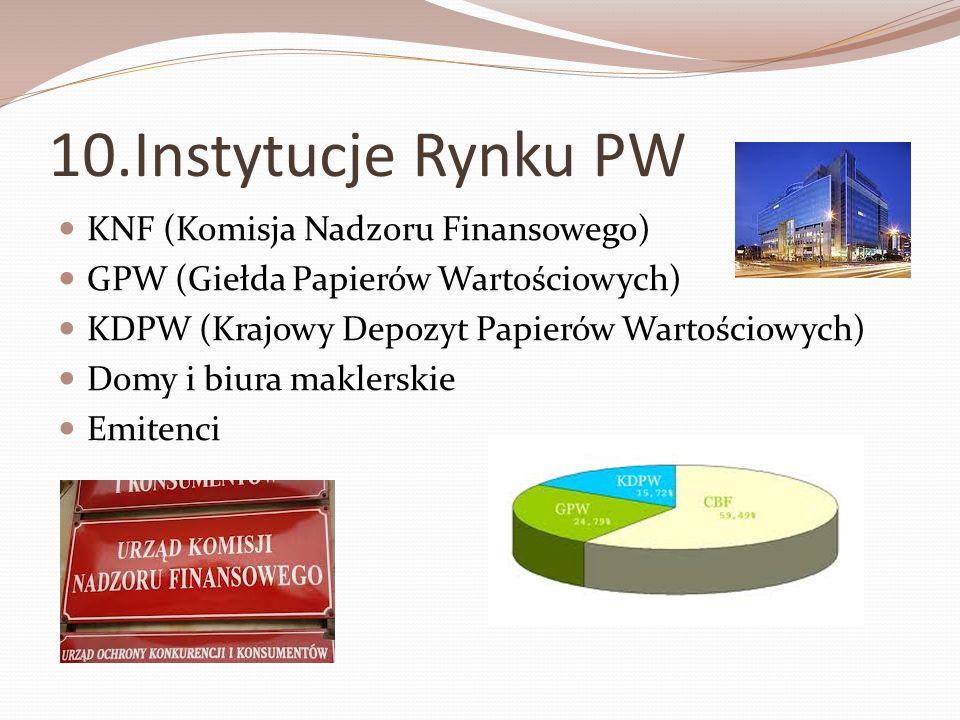10.Instytucje Rynku PW KNF (Komisja Nadzoru Finansowego) GPW (Giełda Papierów Wartościowych) KDPW (Krajowy Depozyt Papierów Wartościowych) Domy i biur