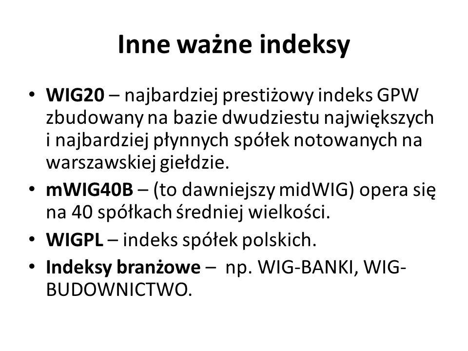 Inne ważne indeksy WIG20 – najbardziej prestiżowy indeks GPW zbudowany na bazie dwudziestu największych i najbardziej płynnych spółek notowanych na warszawskiej giełdzie.