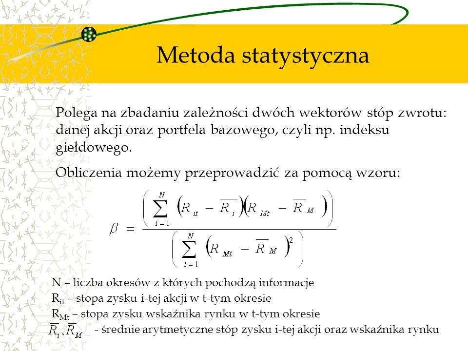 Metoda statystyczna Polega na zbadaniu zależności dwóch wektorów stóp zwrotu: danej akcji oraz portfela bazowego, czyli np. indeksu giełdowego. Oblicz