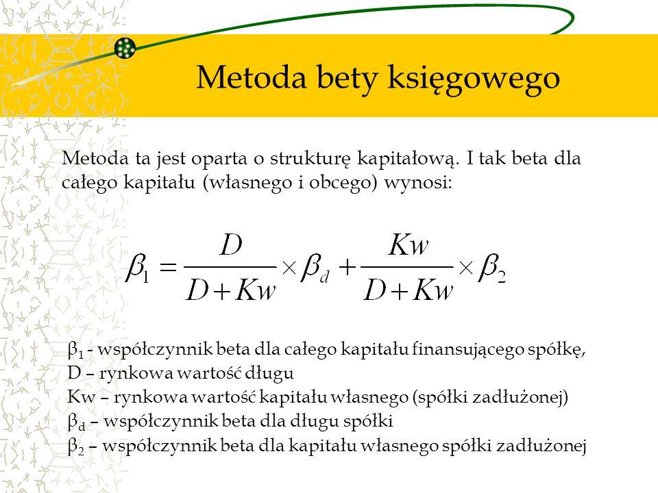 Metoda bety księgowego Metoda ta jest oparta o strukturę kapitałową. I tak beta dla całego kapitału (własnego i obcego) wynosi: β 1 - współczynnik bet