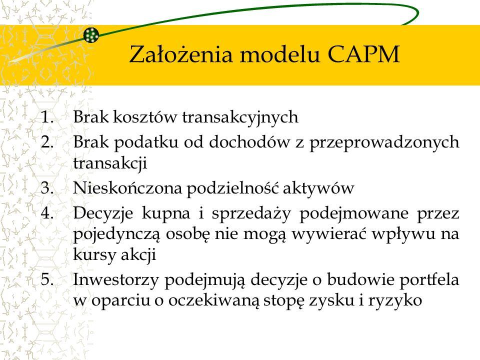 Założenia modelu CAPM 1.Brak kosztów transakcyjnych 2.Brak podatku od dochodów z przeprowadzonych transakcji 3.Nieskończona podzielność aktywów 4.Decy