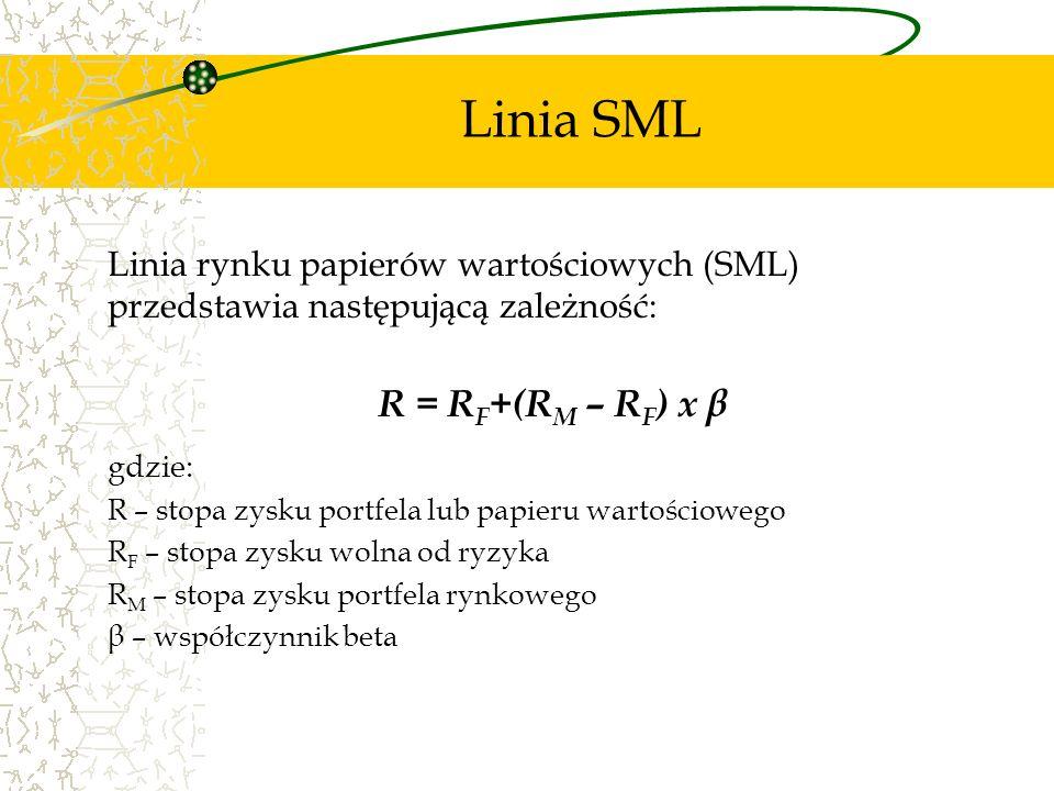 Linia SML Linia rynku papierów wartościowych (SML) przedstawia następującą zależność: R = R F +(R M – R F ) x β gdzie: R – stopa zysku portfela lub pa