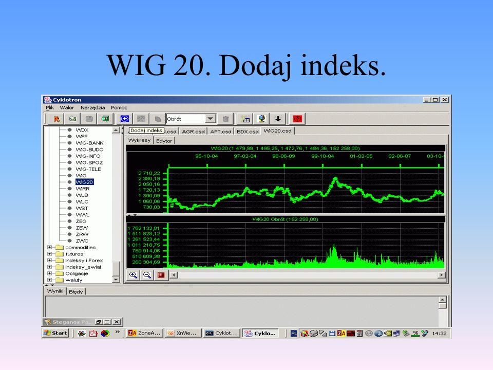 WIG 20. Dodaj indeks.