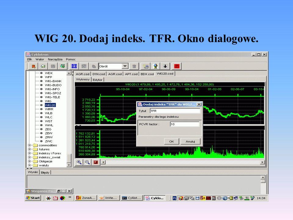 WIG 20. Dodaj indeks. TFR. Okno dialogowe.