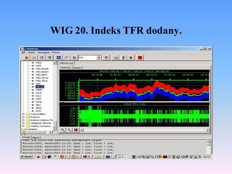 WIG 20. Indeks TFR dodany.