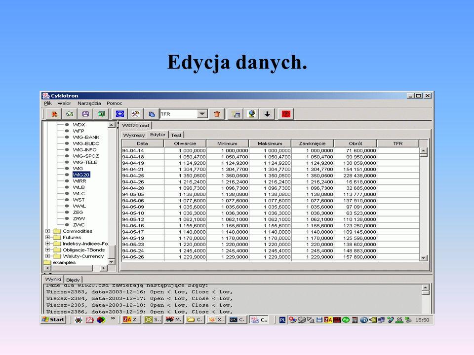 Edycja danych.