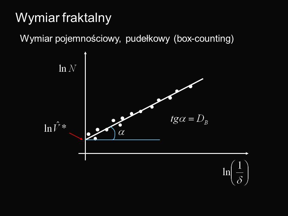Wymiar fraktalny Wymiar pojemnościowy, pudełkowy (box-counting)