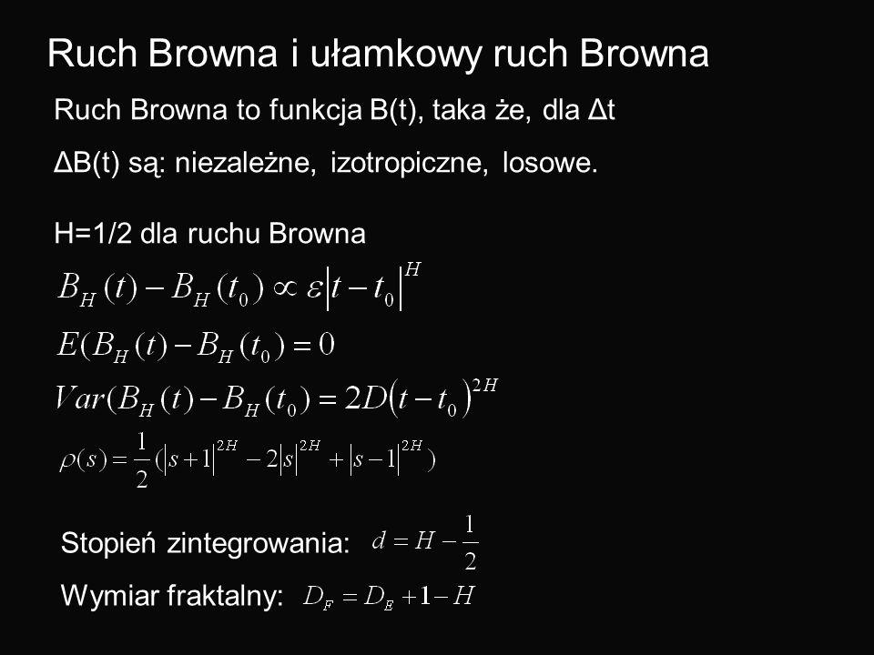 Ruch Browna i ułamkowy ruch Browna Ruch Browna to funkcja B(t), taka że, dla Δt ΔB(t) są: niezależne, izotropiczne, losowe. H=1/2 dla ruchu Browna Sto