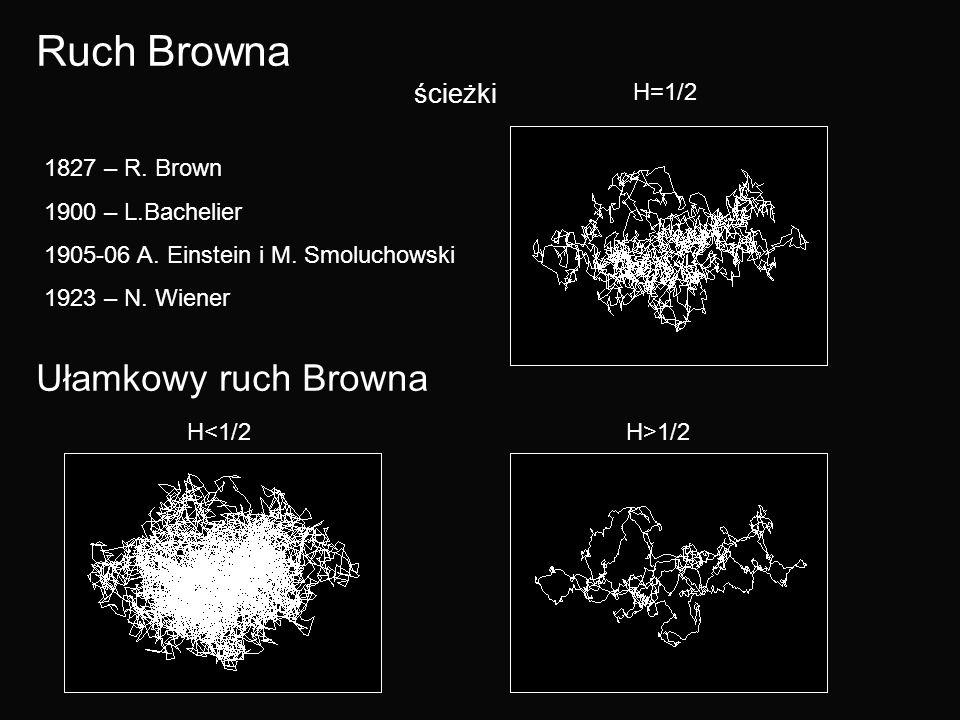 Ruch Browna H=1/2 1827 – R. Brown 1900 – L.Bachelier 1905-06 A. Einstein i M. Smoluchowski 1923 – N. Wiener H>1/2H<1/2 Ułamkowy ruch Browna ścieżki