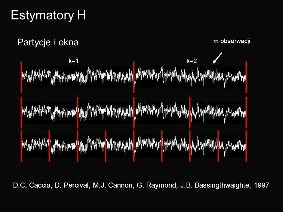 Estymatory H Partycje i okna D.C. Caccia, D. Percival, M.J. Cannon, G. Raymond, J.B. Bassingthwaighte, 1997 m obserwacji k=1k=2