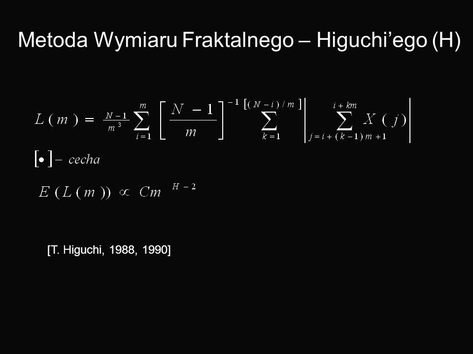 Metoda Wymiaru Fraktalnego – Higuchiego (H) [T. Higuchi, 1988, 1990]