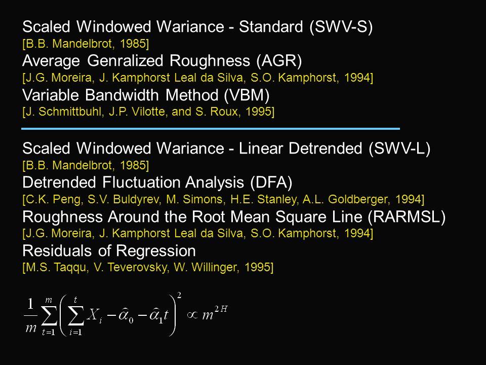 Scaled Windowed Wariance - Standard (SWV-S) [B.B. Mandelbrot, 1985] Average Genralized Roughness (AGR) [J.G. Moreira, J. Kamphorst Leal da Silva, S.O.