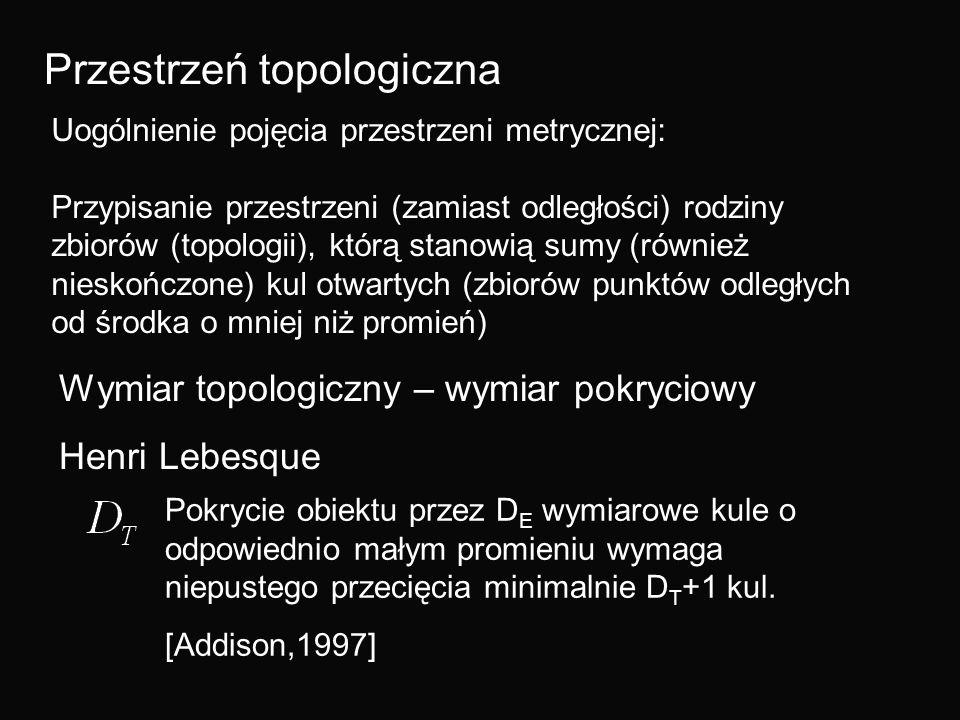 Metoda Kettaniego i Gubnera [P.Ciżkowicz, w druku, NBP 2004]
