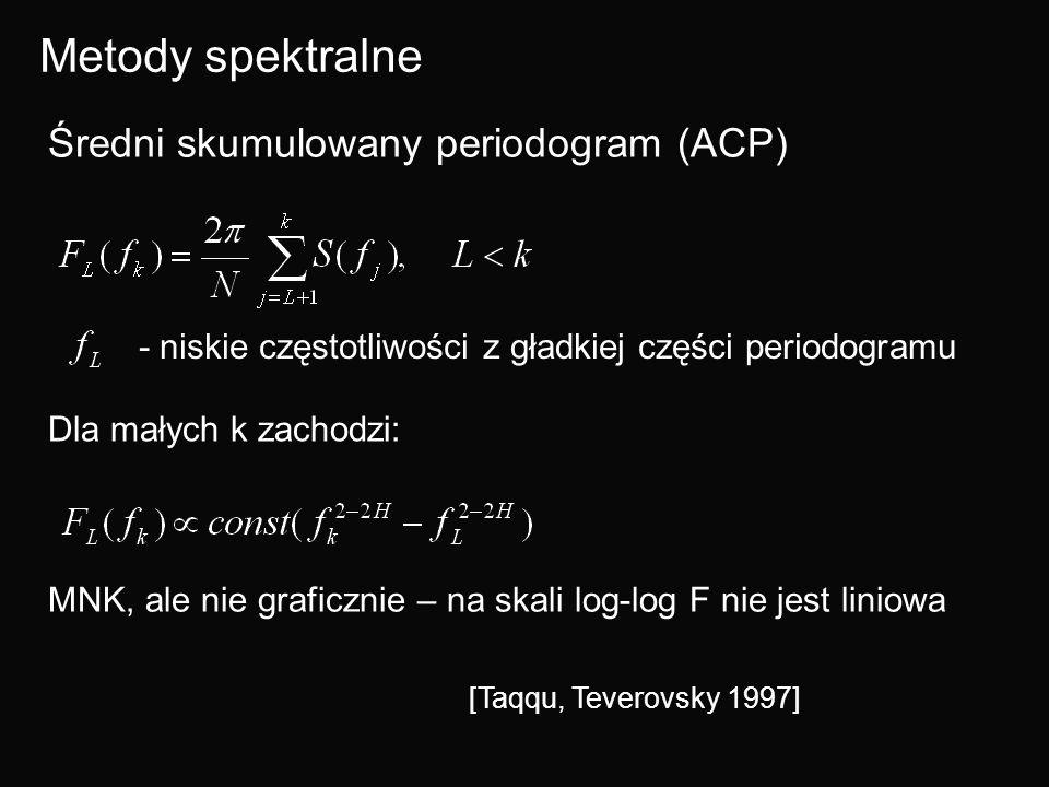 Metody spektralne Średni skumulowany periodogram (ACP) - niskie częstotliwości z gładkiej części periodogramu Dla małych k zachodzi: MNK, ale nie graf