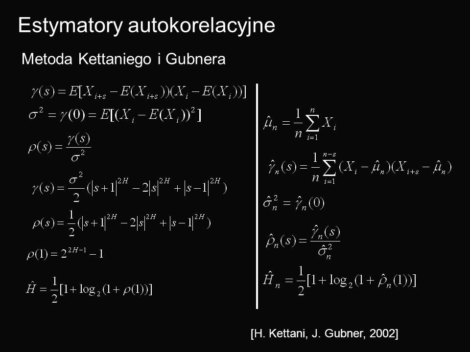 Estymatory autokorelacyjne Metoda Kettaniego i Gubnera [H. Kettani, J. Gubner, 2002]