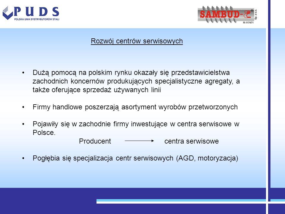 Dużą pomocą na polskim rynku okazały się przedstawicielstwa zachodnich koncernów produkujących specjalistyczne agregaty, a także oferujące sprzedaż uż