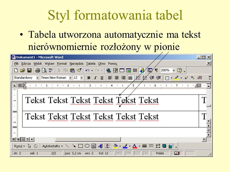Styl formatowania tabel Tabela utworzona automatycznie ma tekst nierównomiernie rozłożony w pionie