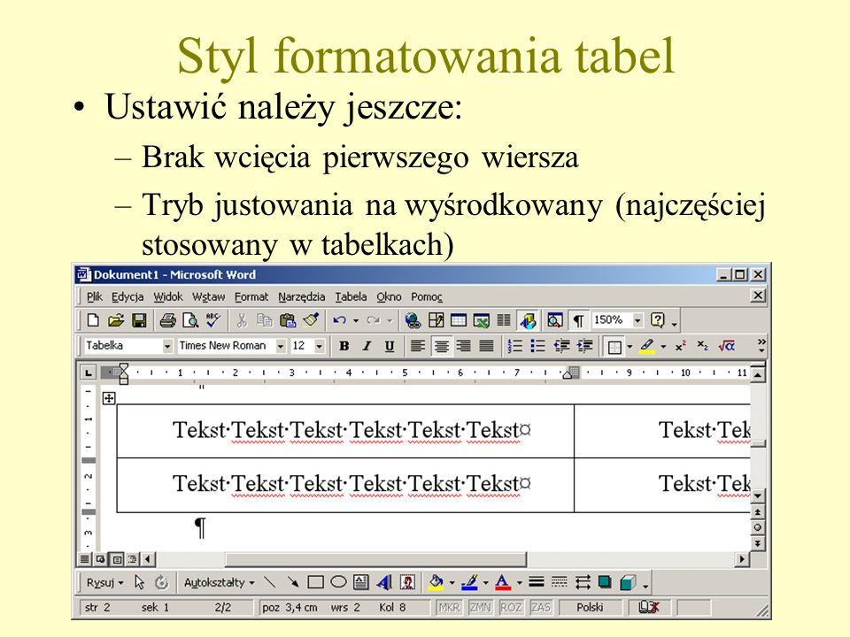 Styl formatowania tabel Ustawić należy jeszcze: –Brak wcięcia pierwszego wiersza –Tryb justowania na wyśrodkowany (najczęściej stosowany w tabelkach)