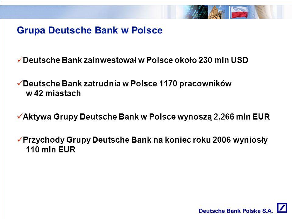 Deutsche Bank zainwestował w Polsce około 230 mln USD Deutsche Bank zatrudnia w Polsce 1170 pracowników w 42 miastach Aktywa Grupy Deutsche Bank w Pol