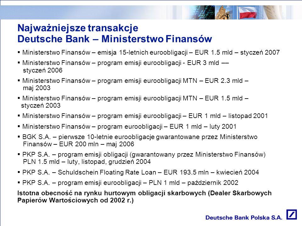 Znaczenie Grupy Deutsche Bank dla gospodarki Polski Innowacyjne produkty Deutsche Bank Polska SA: finansowanie infrastruktury drogowej, kolejowej, lotniczej (poza ESA-95) zarządzanie kosztem finansowania przedsiębiorstw (swaps, hedge, convertible) strukturyzowane produkty (fund of funds, structured local bonds) Trade Finance and Infotrack (bankowość internetowa dla klientów korporacyjnych) współfinansowanie energii wiatrowej współfinansowanie portów lotniczych Cash Management (e-invoice) sekurytyzacja aktywów restrukturyzacja przedsiębiorstw (WRJ)