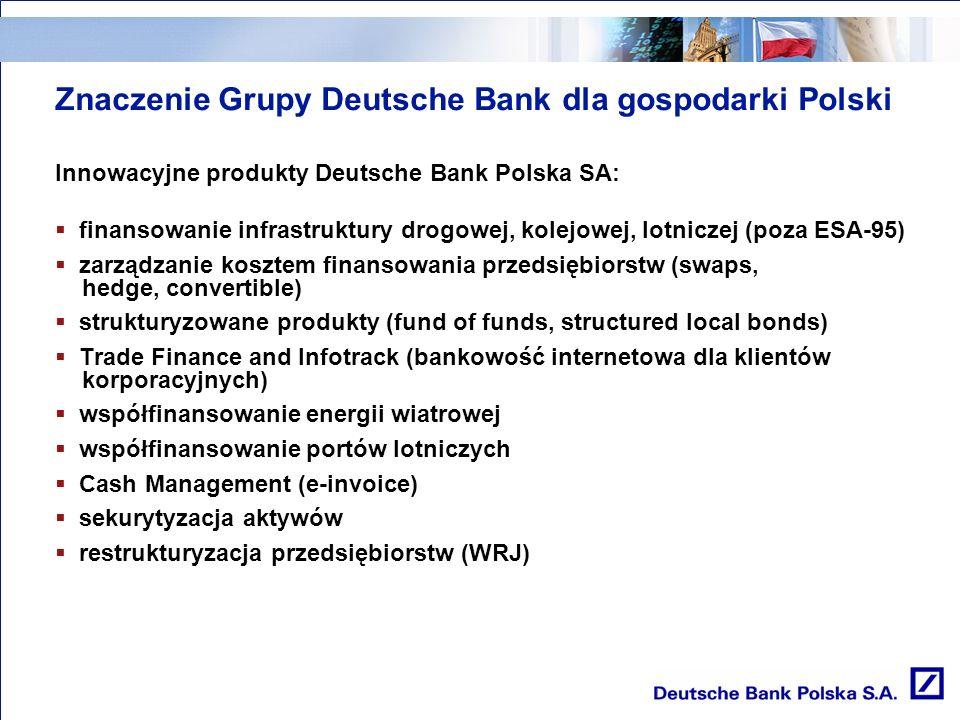Znaczenie Grupy Deutsche Bank dla gospodarki Polski Innowacyjne produkty Deutsche Bank Polska SA: finansowanie infrastruktury drogowej, kolejowej, lot