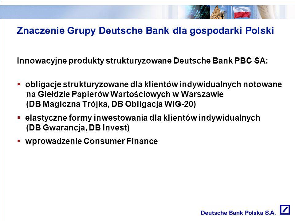 Znaczenie Grupy Deutsche Bank dla gospodarki Polski Innowacyjne produkty strukturyzowane Deutsche Bank PBC SA: obligacje strukturyzowane dla klientów