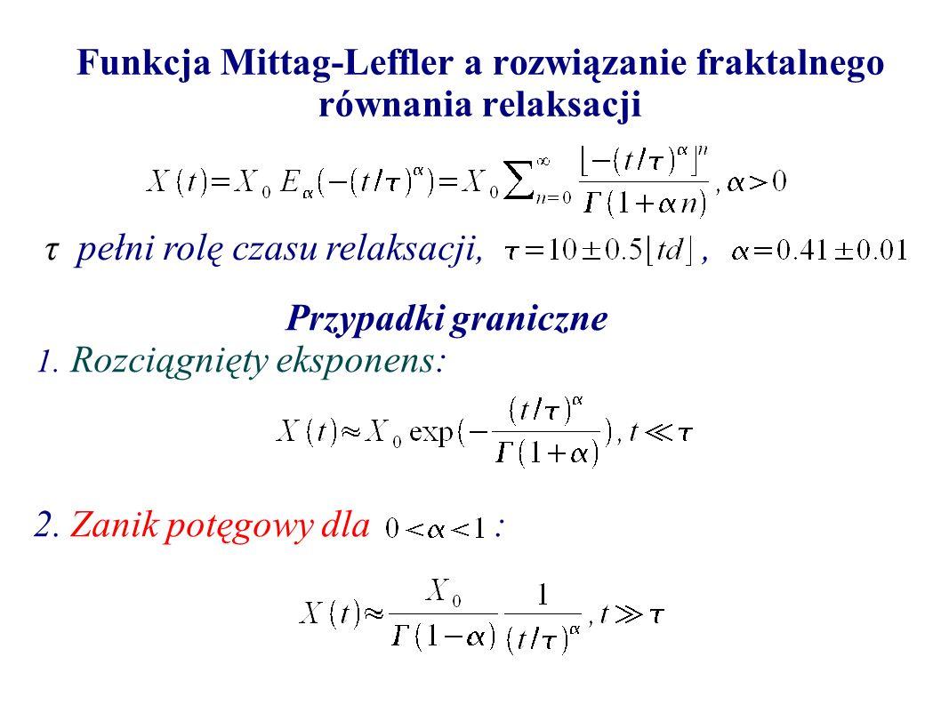 Funkcja Mittag-Leffler a rozwiązanie fraktalnego równania relaksacji 2. Zanik potęgowy dla : τ pełni rolę czasu relaksacji,, Przypadki graniczne 1. Ro