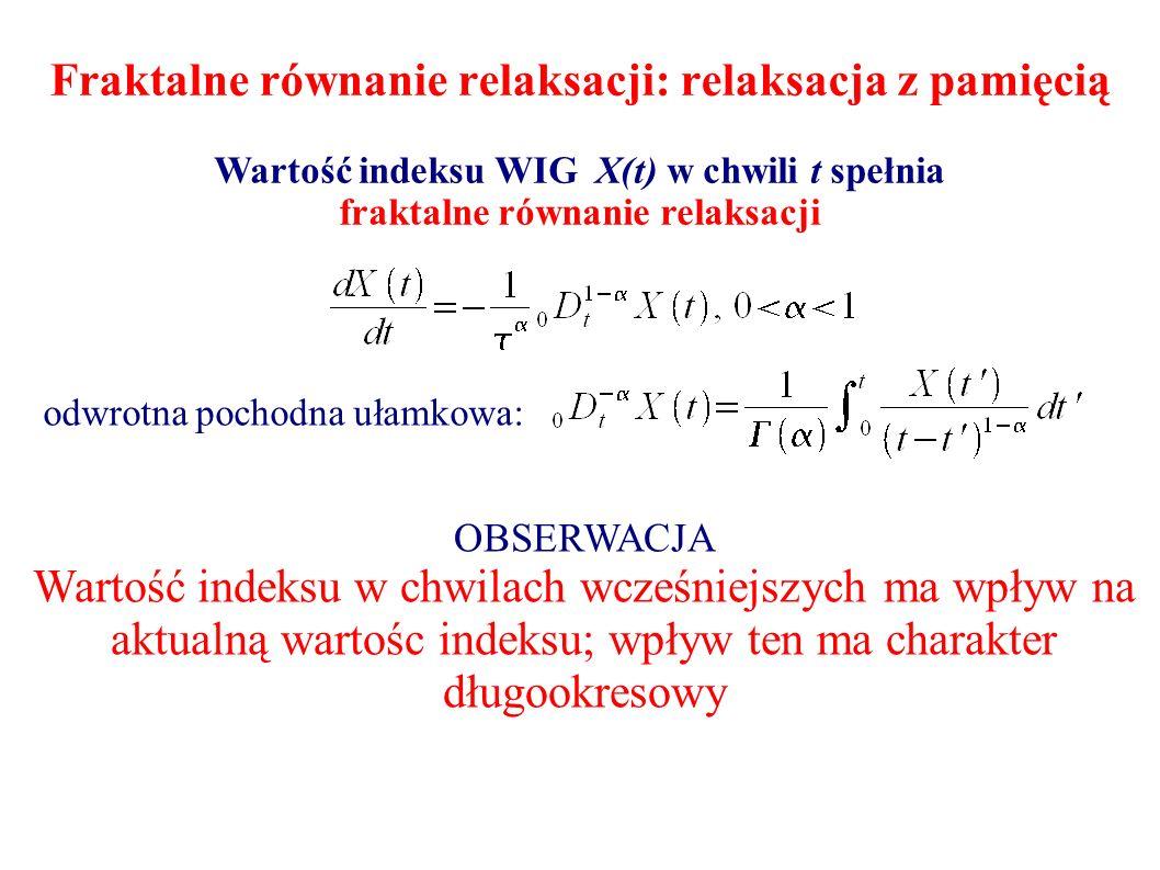 Fraktalne równanie relaksacji: relaksacja z pamięcią Wartość indeksu WIG X(t) w chwili t spełnia fraktalne równanie relaksacji odwrotna pochodna ułamk