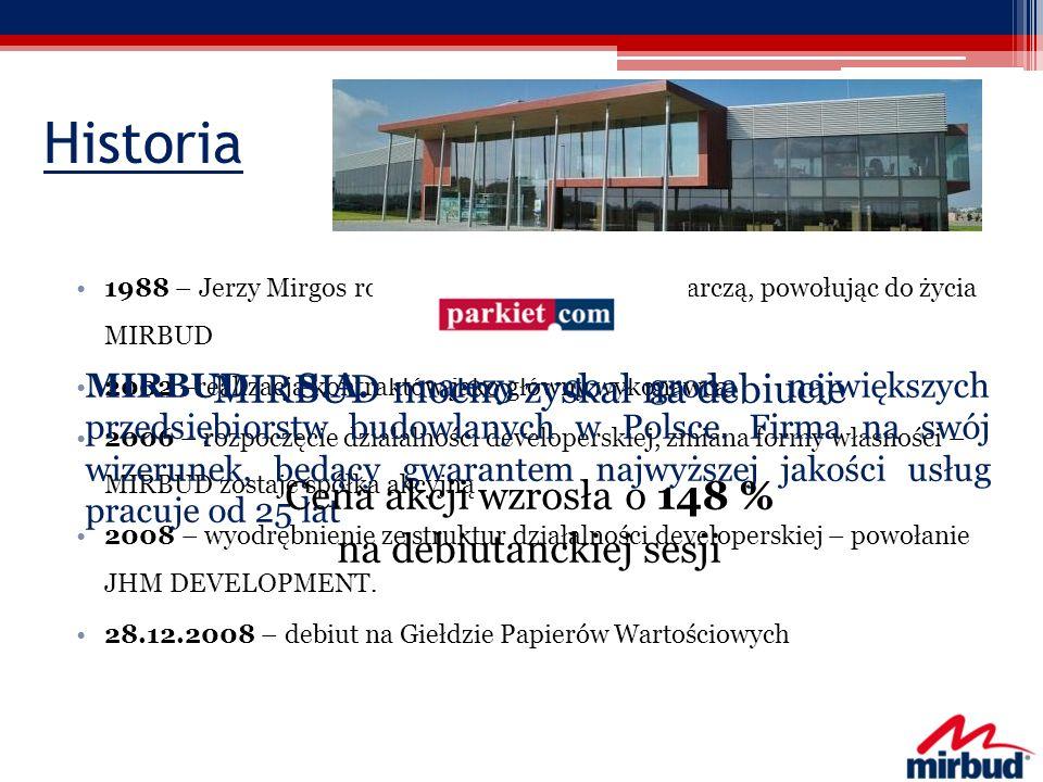 Historia 1988 – Jerzy Mirgos rozpoczął działalność gospodarczą, powołując do życia MIRBUD 2002 –realizacja kontraktów jako główny wykonawca 2006 – roz