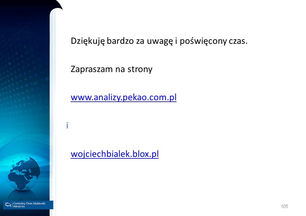 105 Dziękuję bardzo za uwagę i poświęcony czas. Zapraszam na strony www.analizy.pekao.com.pl i wojciechbialek.blox.pl
