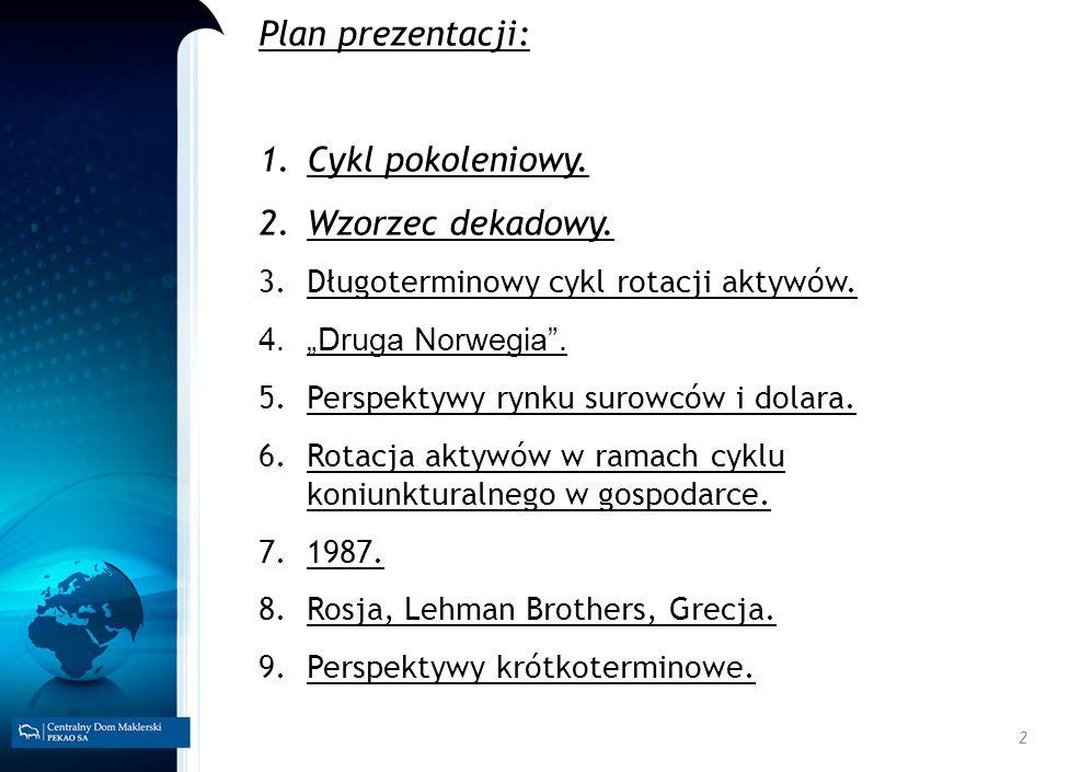 2 Plan prezentacji: 1.Cykl pokoleniowy. 2.Wzorzec dekadowy. 3.Długoterminowy cykl rotacji aktywów. 4.Druga Norwegia. 5.Perspektywy rynku surowców i do