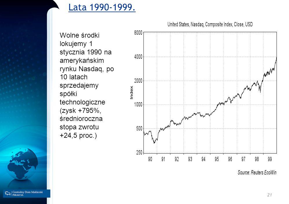 21 Wolne środki lokujemy 1 stycznia 1990 na amerykańskim rynku Nasdaq, po 10 latach sprzedajemy spółki technologiczne (zysk +795%, średnioroczna stopa zwrotu +24,5 proc.) Lata 1990-1999.