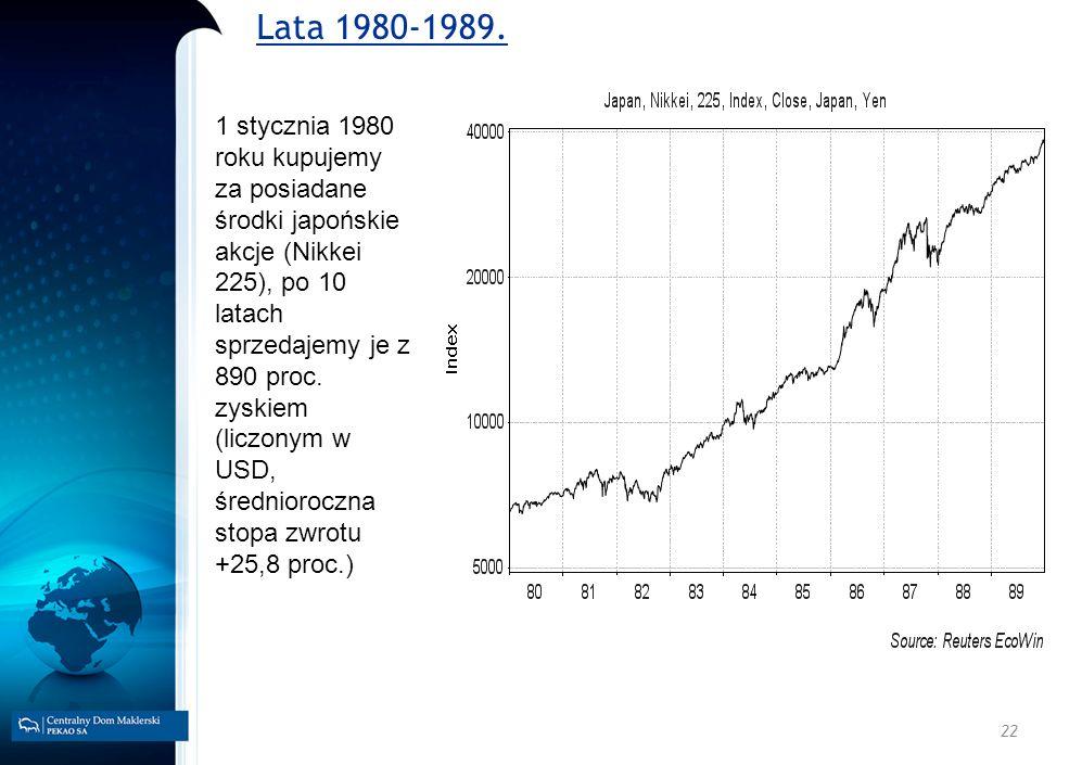 22 1 stycznia 1980 roku kupujemy za posiadane środki japońskie akcje (Nikkei 225), po 10 latach sprzedajemy je z 890 proc. zyskiem (liczonym w USD, śr