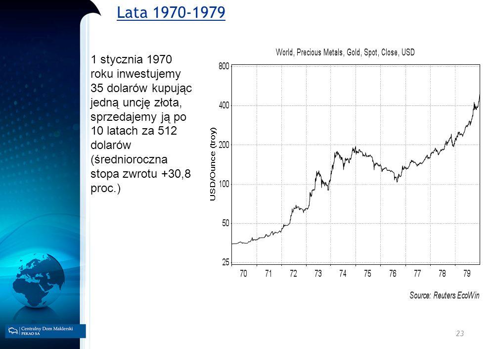 23 1 stycznia 1970 roku inwestujemy 35 dolarów kupując jedną uncję złota, sprzedajemy ją po 10 latach za 512 dolarów (średnioroczna stopa zwrotu +30,8 proc.) Lata 1970-1979