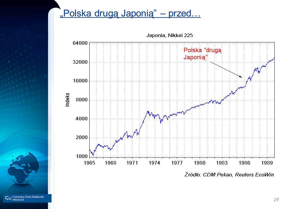 29 Polska drugą Japonią – przed…