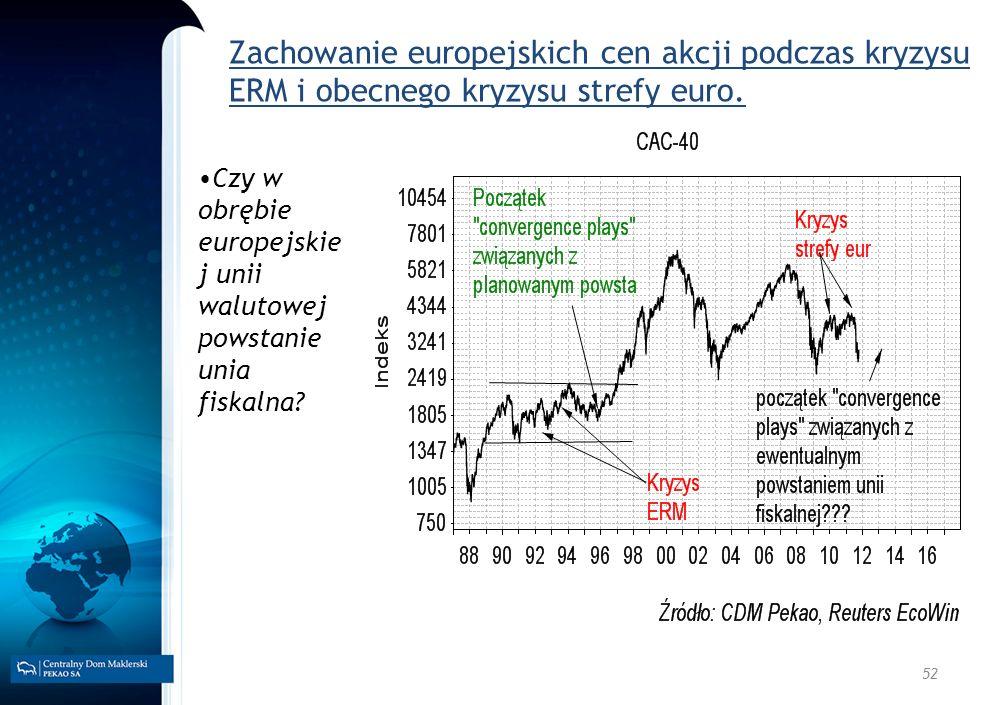 52 Zachowanie europejskich cen akcji podczas kryzysu ERM i obecnego kryzysu strefy euro. Czy w obrębie europejskie j unii walutowej powstanie unia fis