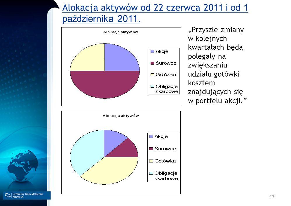 59 Alokacja aktywów od 22 czerwca 2011 i od 1 października 2011. Przyszłe zmiany w kolejnych kwartałach będą polegały na zwiększaniu udziału gotówki k