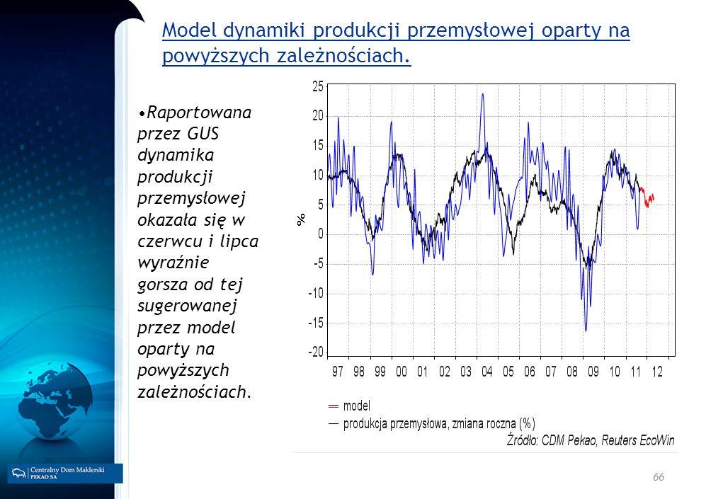 66 Model dynamiki produkcji przemysłowej oparty na powyższych zależnościach. Raportowana przez GUS dynamika produkcji przemysłowej okazała się w czerw