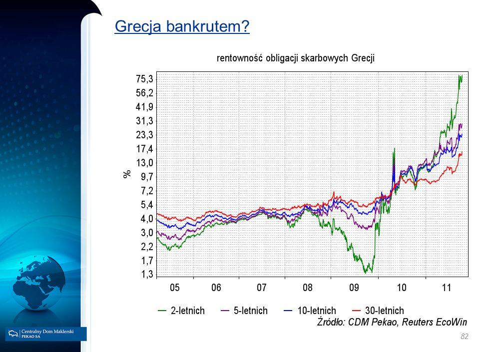 82 Grecja bankrutem?