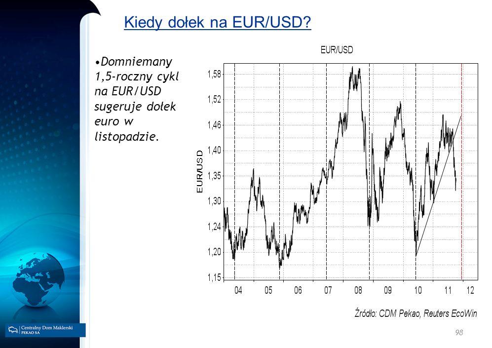 98 Kiedy dołek na EUR/USD? Domniemany 1,5-roczny cykl na EUR/USD sugeruje dołek euro w listopadzie.