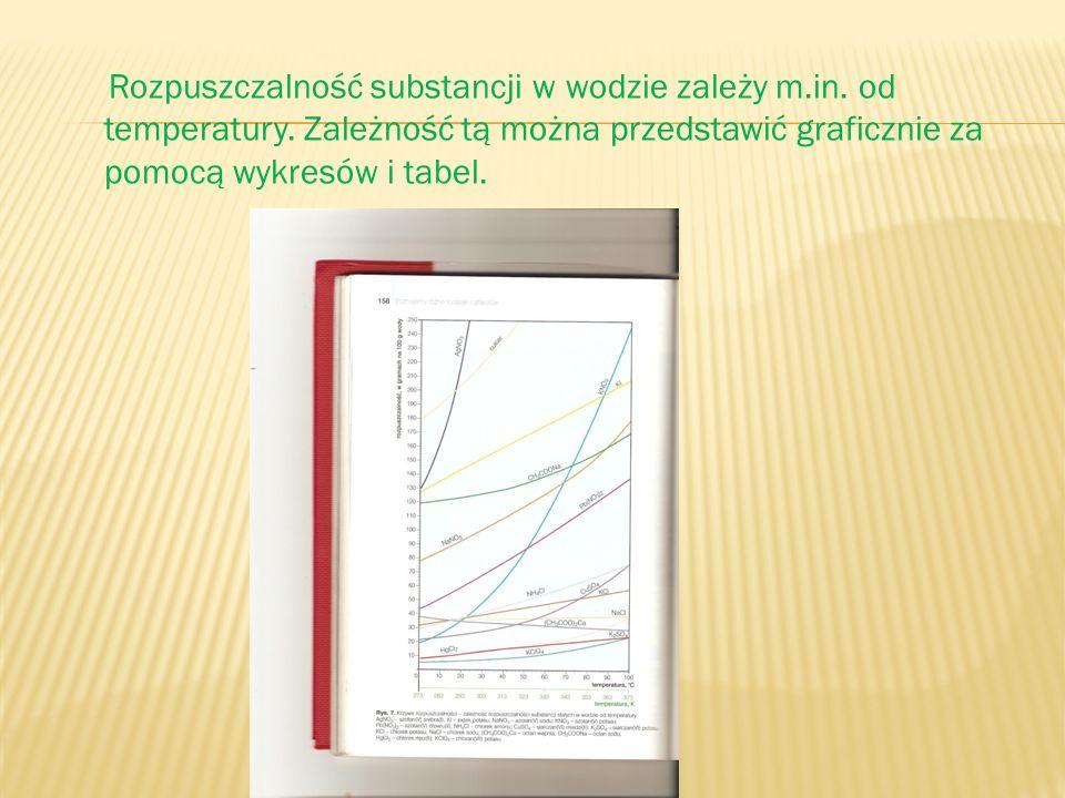 Rozpuszczalność substancji w wodzie zależy m.in. od temperatury. Zależność tą można przedstawić graficznie za pomocą wykresów i tabel.