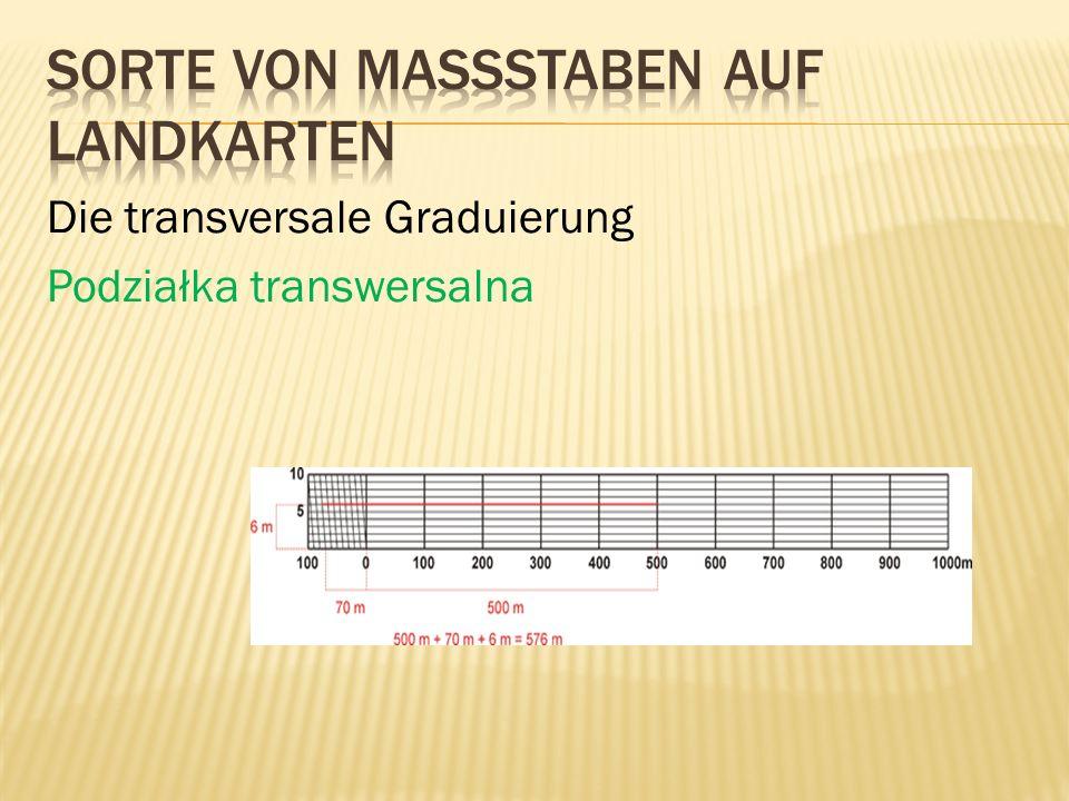 Die transversale Graduierung Podziałka transwersalna