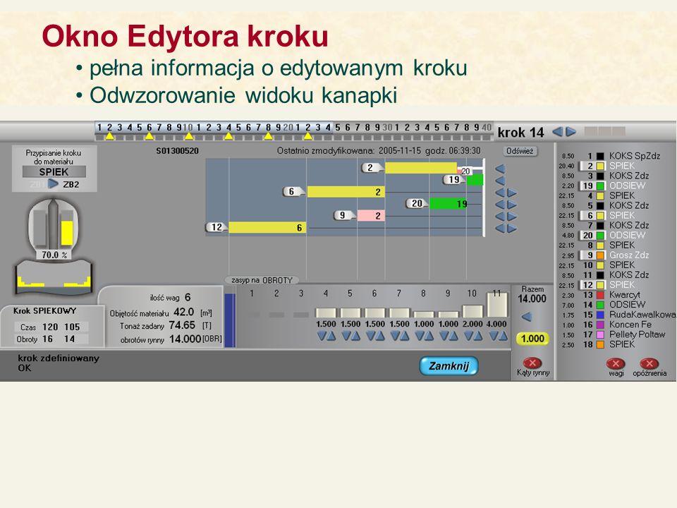 Okno Edytora kroku pełna informacja o edytowanym kroku Odwzorowanie widoku kanapki