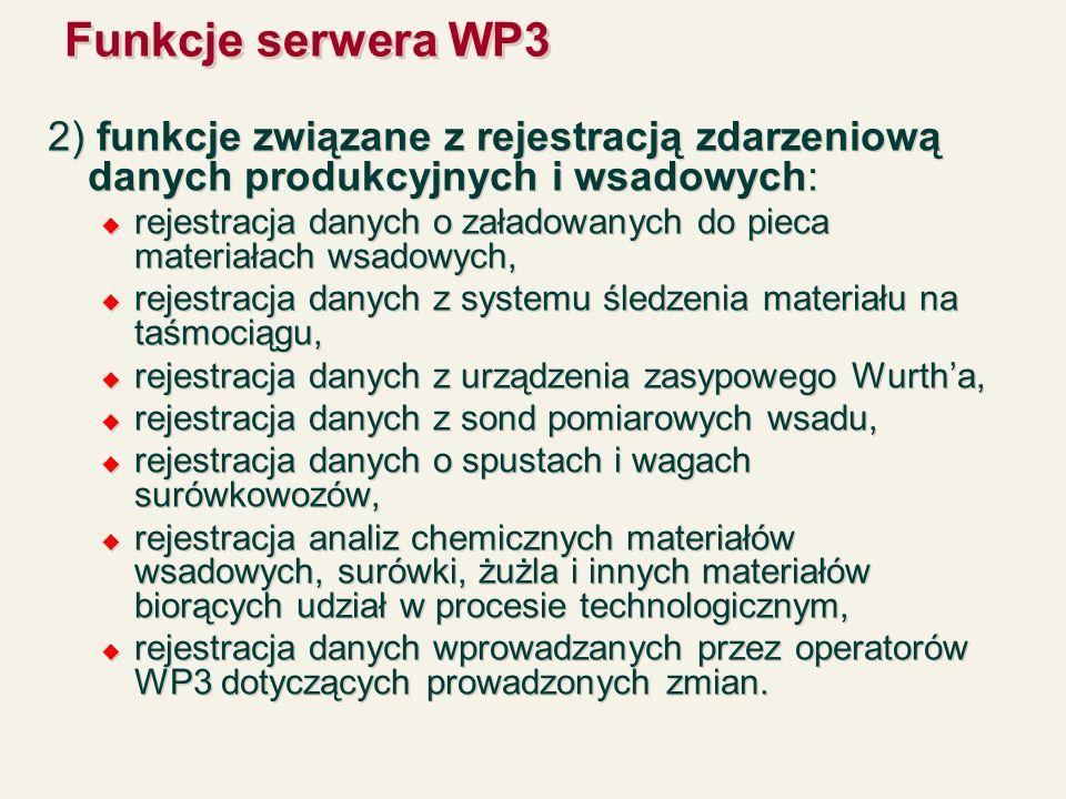 Funkcje serwera WP3 2) funkcje związane z rejestracją zdarzeniową danych produkcyjnych i wsadowych: rejestracja danych o załadowanych do pieca materia