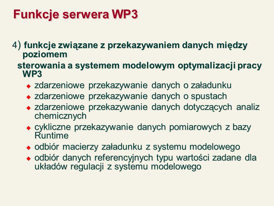 Funkcje serwera WP3 4 ) funkcje związane z przekazywaniem danych między poziomem sterowania a systemem modelowym optymalizacji pracy WP3 zdarzeniowe p