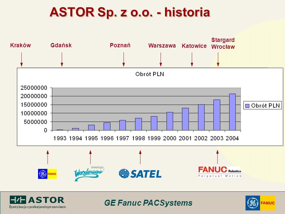 Funkcje serwera WP3 2) funkcje związane z rejestracją zdarzeniową danych produkcyjnych i wsadowych: rejestracja danych o załadowanych do pieca materiałach wsadowych, rejestracja danych z systemu śledzenia materiału na taśmociągu, rejestracja danych z urządzenia zasypowego Wurtha, rejestracja danych z sond pomiarowych wsadu, rejestracja danych o spustach i wagach surówkowozów, rejestracja analiz chemicznych materiałów wsadowych, surówki, żużla i innych materiałów biorących udział w procesie technologicznym, rejestracja danych wprowadzanych przez operatorów WP3 dotyczących prowadzonych zmian.